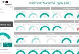 Captura de pantalla de l'Índex de maduresa digital de les administracions catalanes 2019