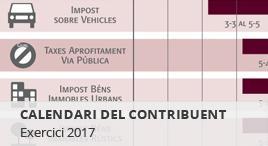 Accedeix a Calendari contribuent 2017