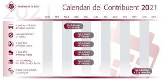 Calendari contribuent 2021