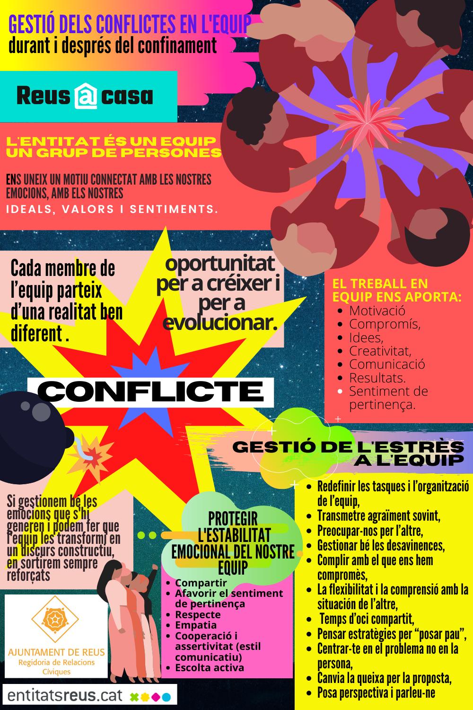 Gestió dels conflictes en l'equip.
