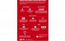Infografia condicions participació concurs pintades horitzontals bàsquet Reus 2019